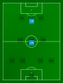 4-3-3-(3CM).png
