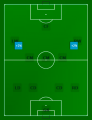 4-3-2-1-(wingers).png